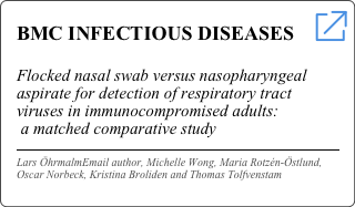 BMC Infectious Diseases