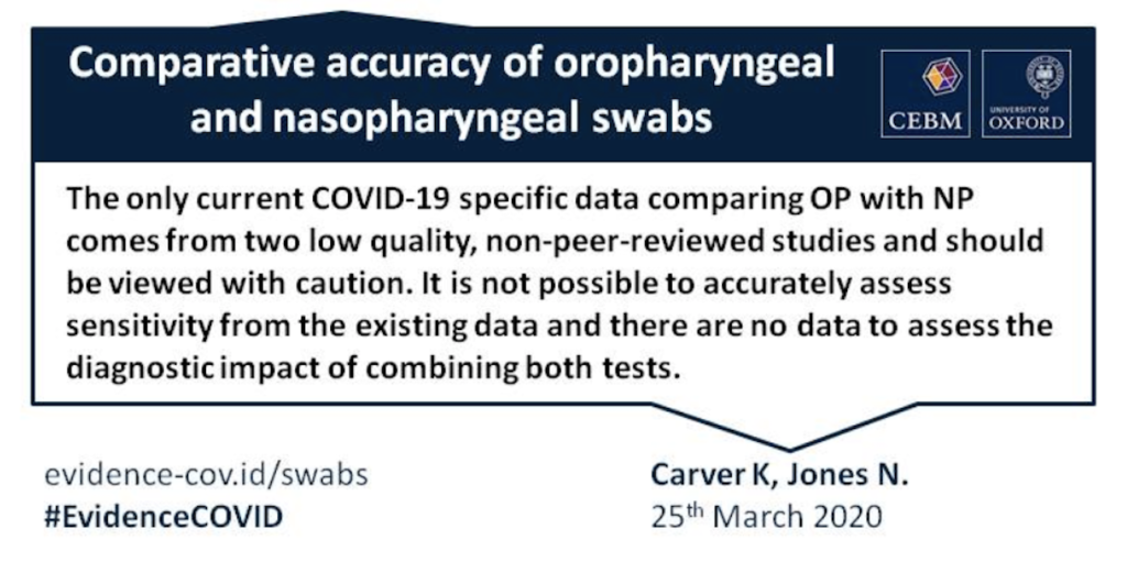 Data block showing the comparative accuracy of oropharyngeal and nasopharyngeal swabs